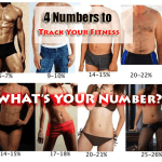 4 Numbers to Help Track Your Fitness