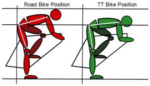 road_vs_tt_position
