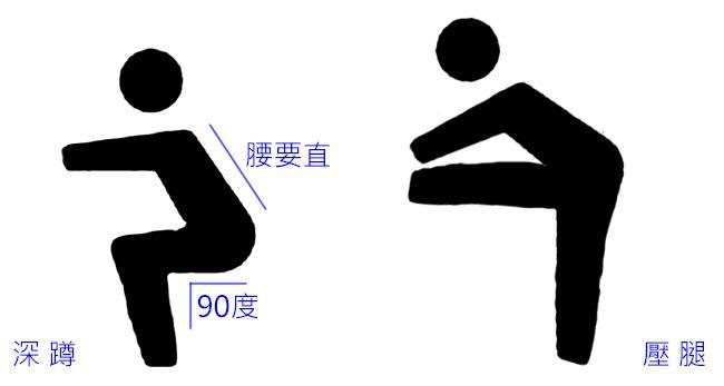 毅行內功02