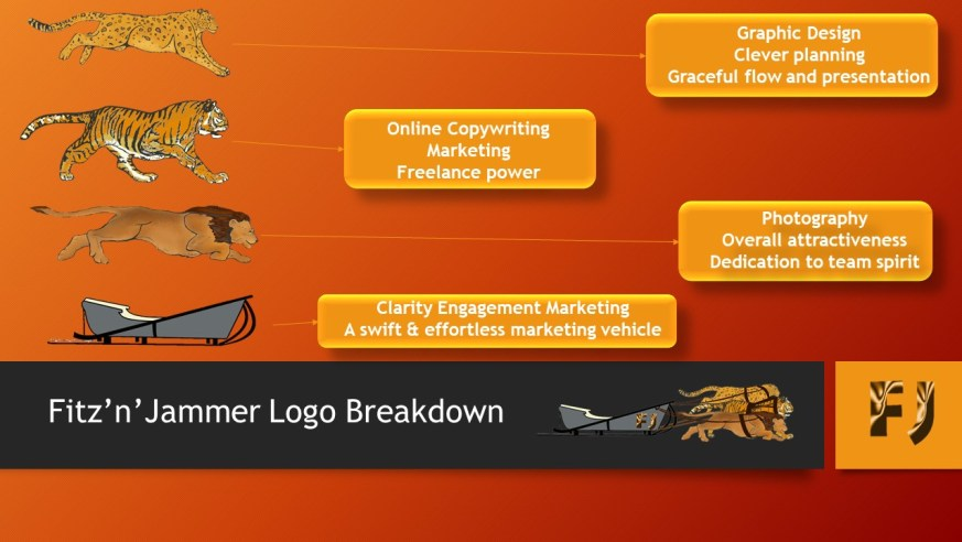 big cat and troika logo breakdown - graphic design, online copywriting, photography