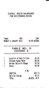 Ceru Restaurant receipt.