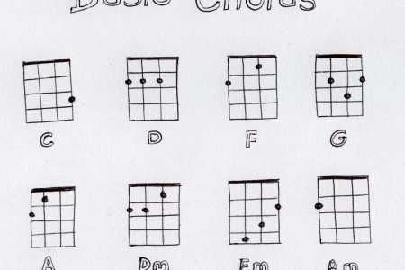 christmas ukulele songs songs for the season christmas ukulele songs christmas ukulele songs christmas cards ukulele christmas carols gif file all i want