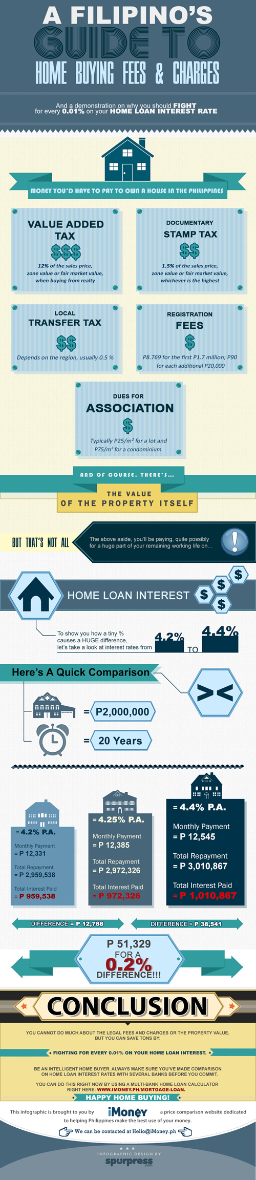 infographic-home-buying-ph