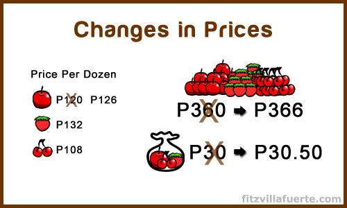 price-change