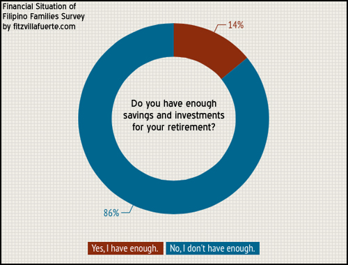 your-retirement