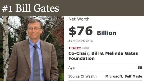 1-bill-gates