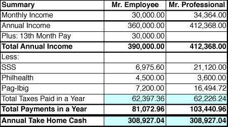bir-tax-philippines