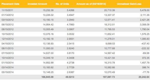 bdo-peso-balanced-fund