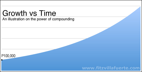 compounding-1