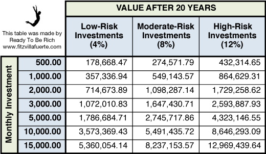 inv-value-after