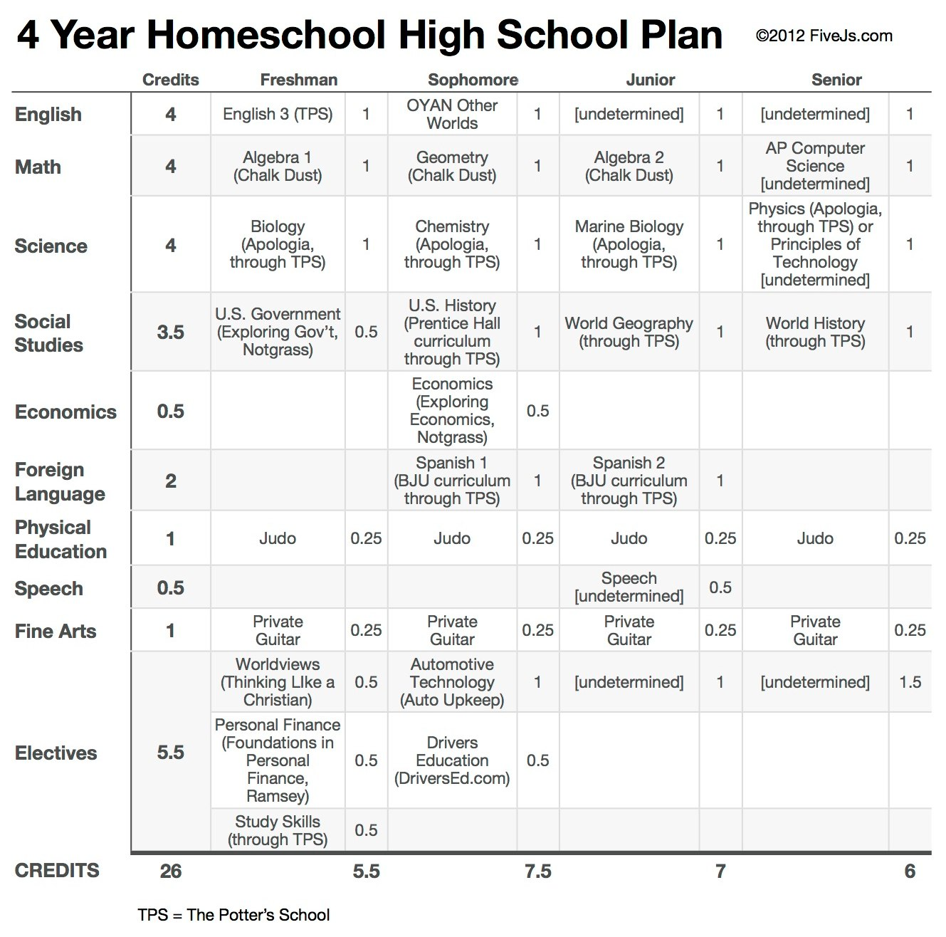 Off Shoring Economics Worksheet High School