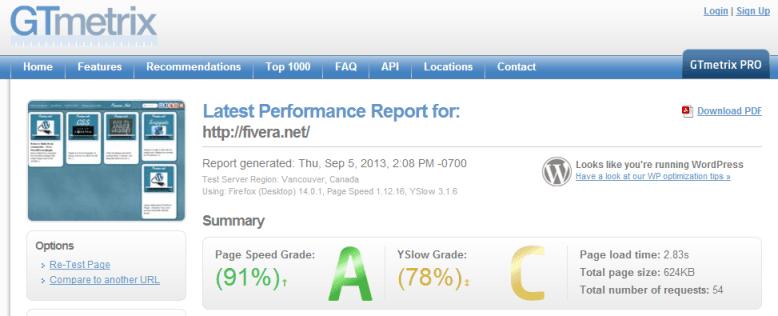 GT metrix online tool