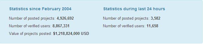 Earn money with web development skills - Great website