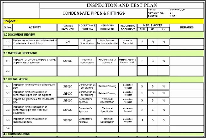 A test plan is a formal document derived from requirement documents like software requirement specification, use case documents, etc. Reviewing And Preparing Of Inspection And Test Plans By Rizwansgd Fiverr