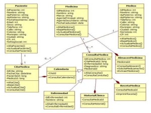 Design use case diagram, class diagram, sequence diagram and erd by Encoders
