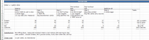 Sample meal plan from Five Starr Physique