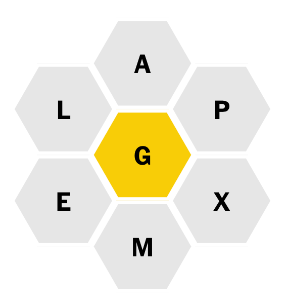 Spelling Bee screenshot, with the required letter G, and the additional letters L, A, P, X, M and E.