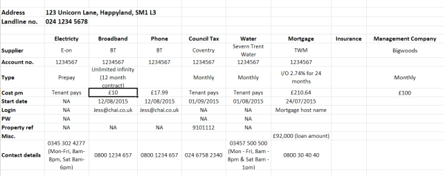 utility management, spreadsheets, property
