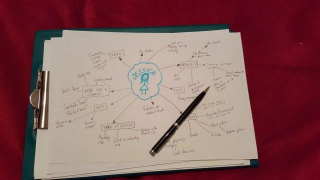 WTF Step 1 Brainstorm