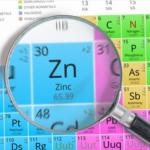 ZINCO - Fixador De Espelho