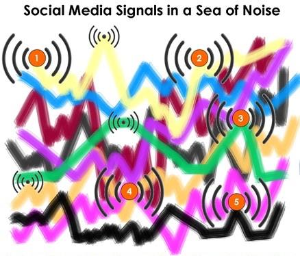 social noise