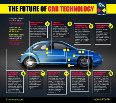 Image result for future cars technology