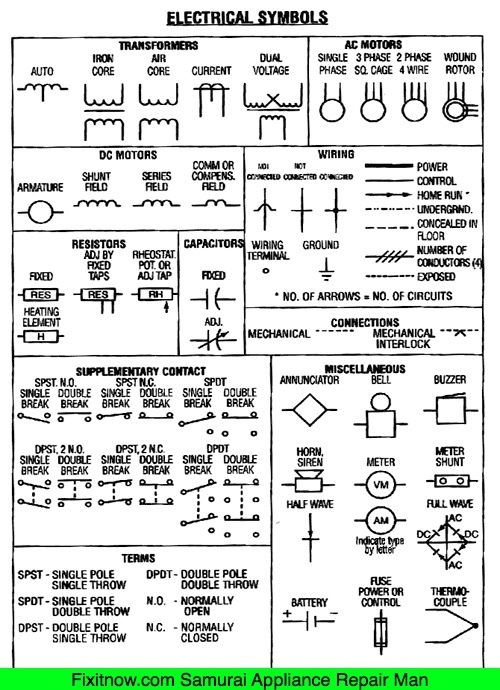 Construction Electrical Symbols And Meanings