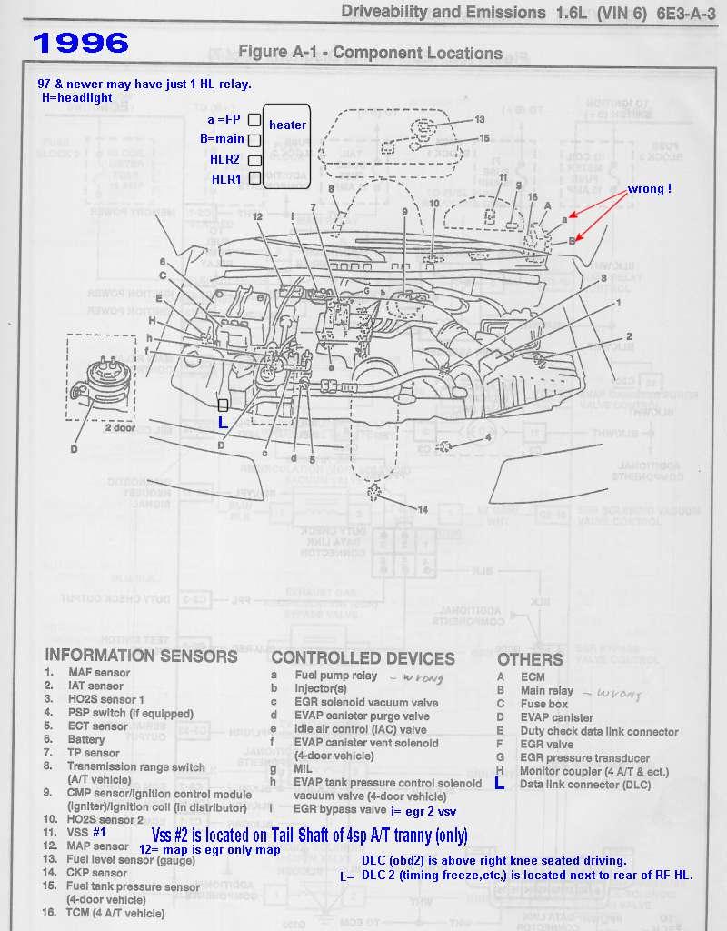 2002 Subaru Legacy Fuse Diagram Com