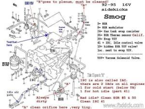 [DIAGRAM] Suzuki Sidekick Vacuum Diagram FULL Version HD