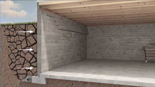 Bowed Basement-Wall