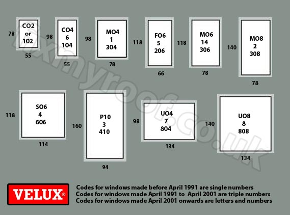 old velux window codes velux spares