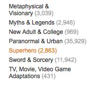 Sub-categories
