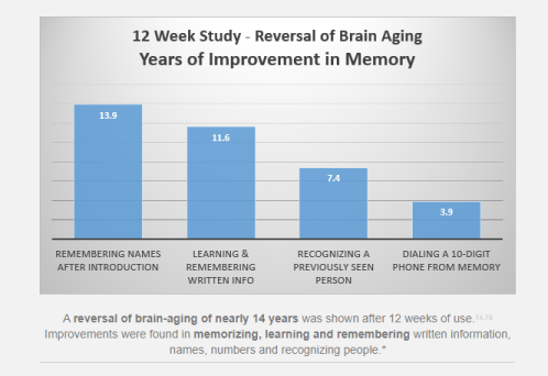 HFL's Body Brain Energy Clinical Report