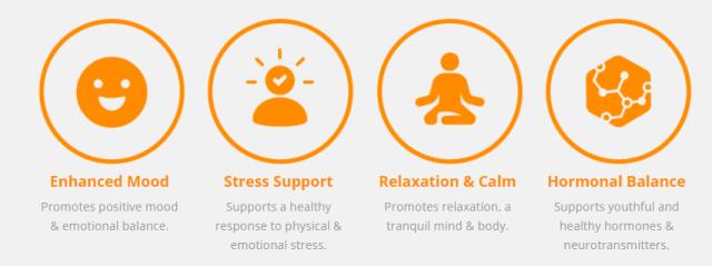 Benefits of ProVanax