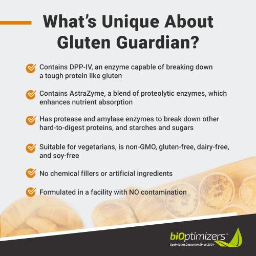 Gluten Guardian Whats Unique Medium