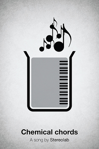 pictogram music posters (6)