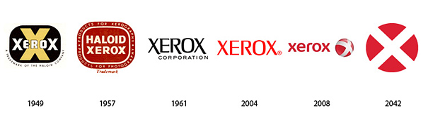Famous logo transformations and predictions (10)