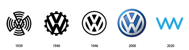Famous logo transformations and predictions (7)