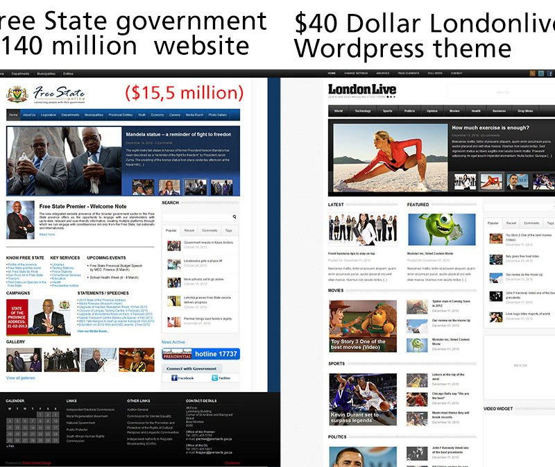 South African government spent $15 million on $40 wordpress site