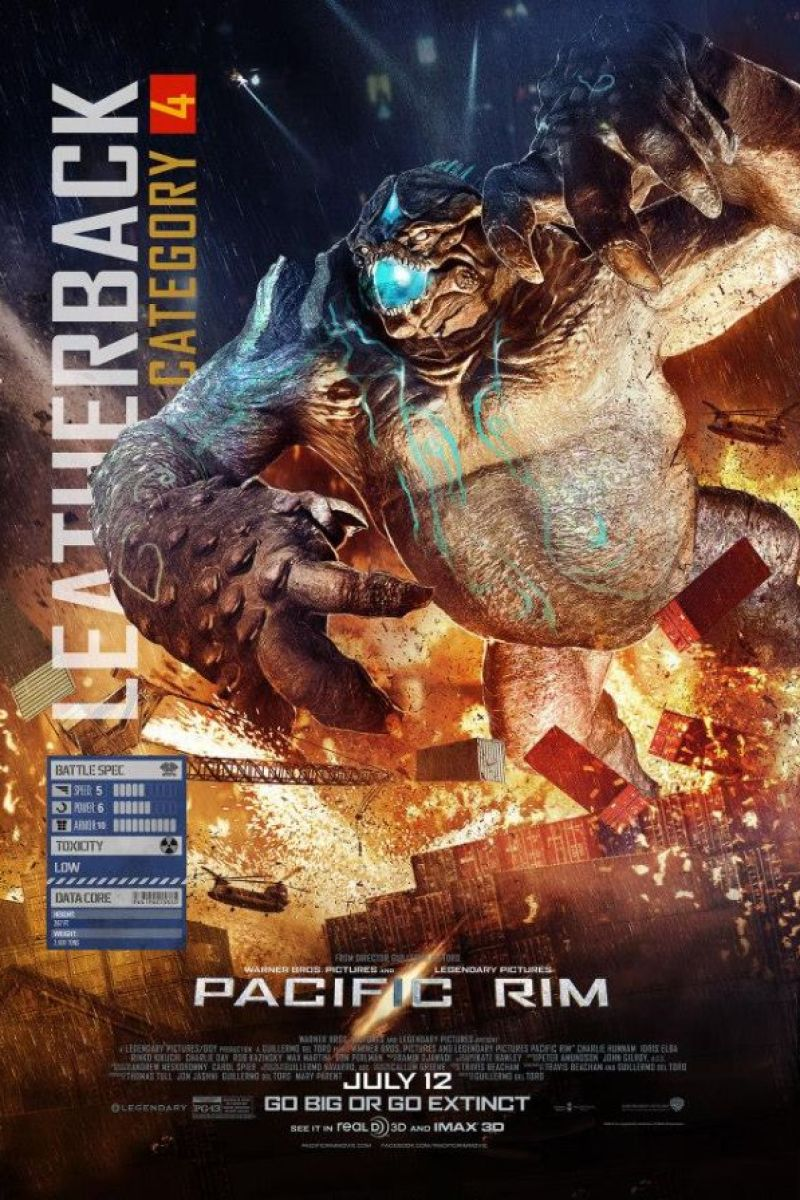 Pacific Rim Character Posters