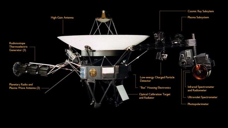 http://www.pbs.org/newshour/extra/2013/09/voyager-becomes-first-spacecraft-enter-interstellar-space/