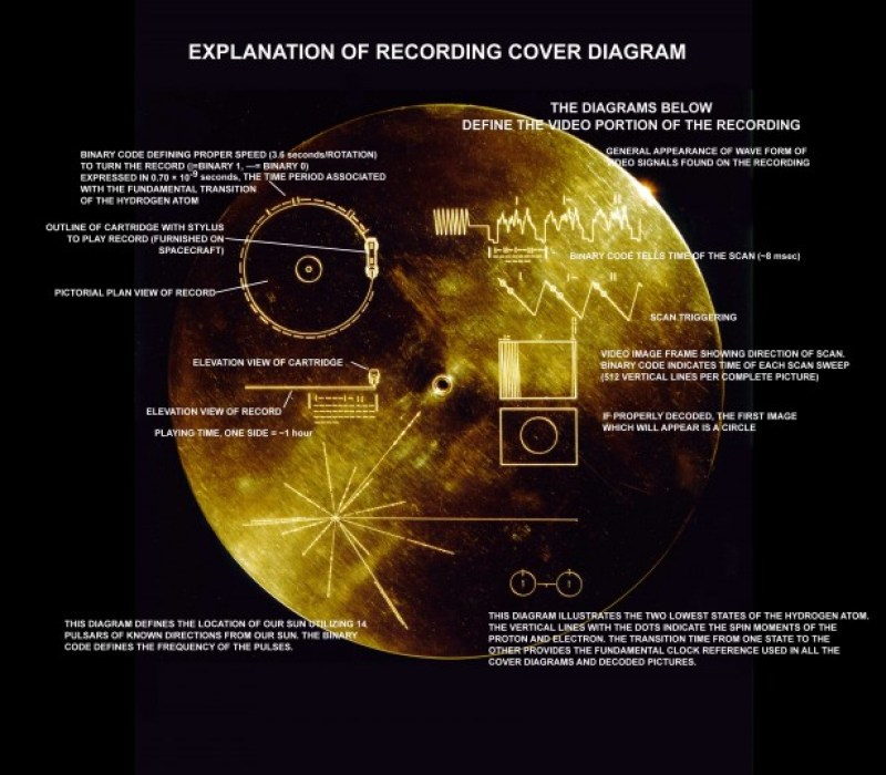 Voyager is the First Spacecraft to Enter Interstellar Space