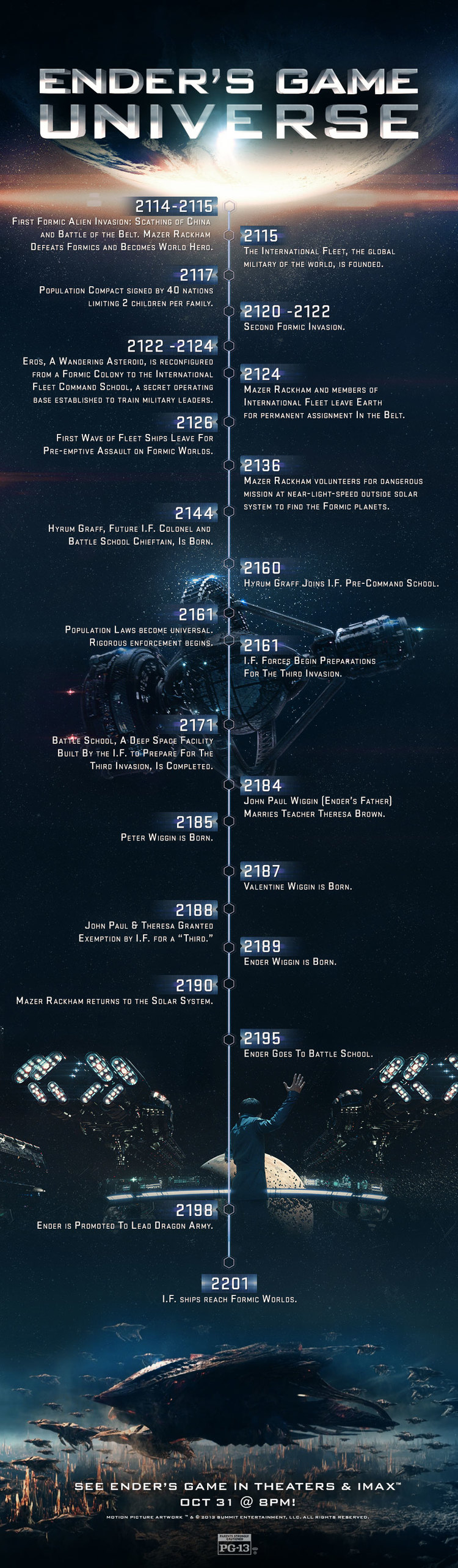 ENDER'S GAME Formic Wars Infographic
