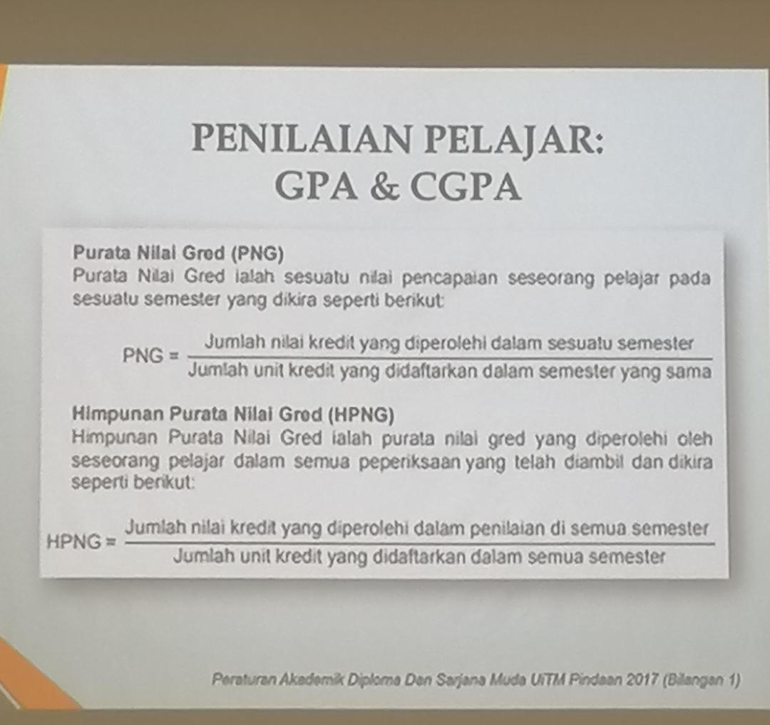 Topic 6 Academic Integrity Amp Performed Fiza Portfolio