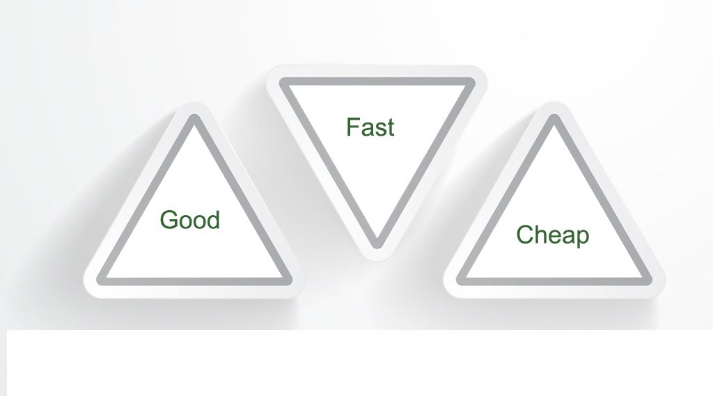 good fast cheap designers triangle