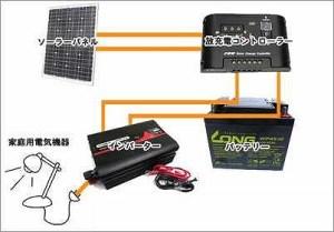 太陽光発電接続イメージ 太陽光発電をベランダに自分で設置して蓄電してみませんか?HPから引用