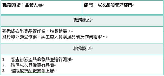 品管人員 - 輔仁大學知識管理2014
