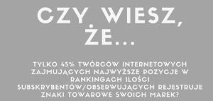 Rejestracja znaków towarowych przez twórców internetowych