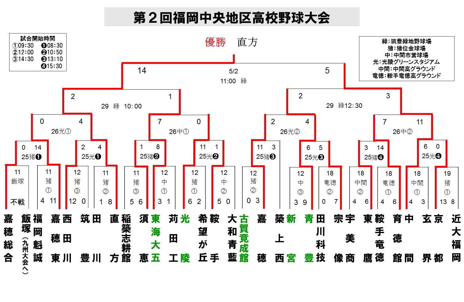 2015福岡中央地区春季0502