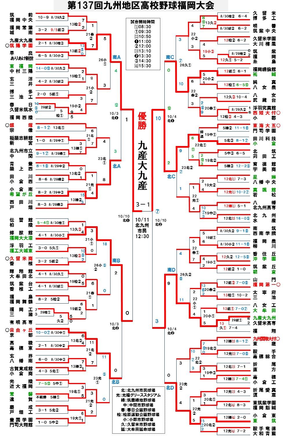 2015秋季福岡大会11